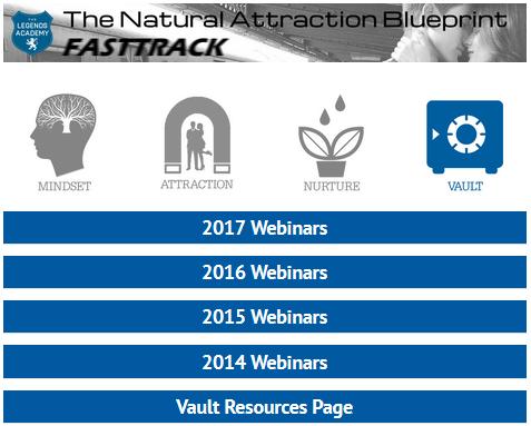 Natural Attraction Blueprint Vault